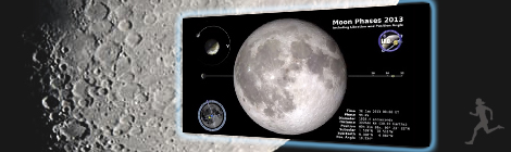 La danza della Luna
