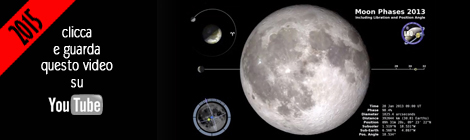 Moon Phases & Libration Video 2015